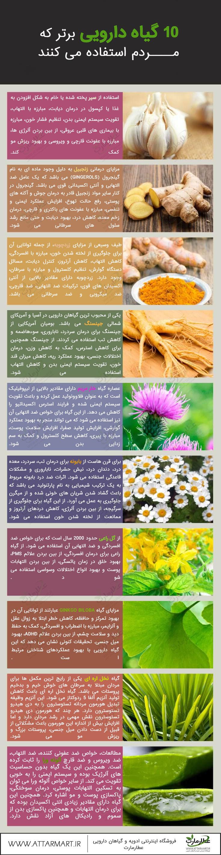 infoبهترین-گیاهان-دارویی