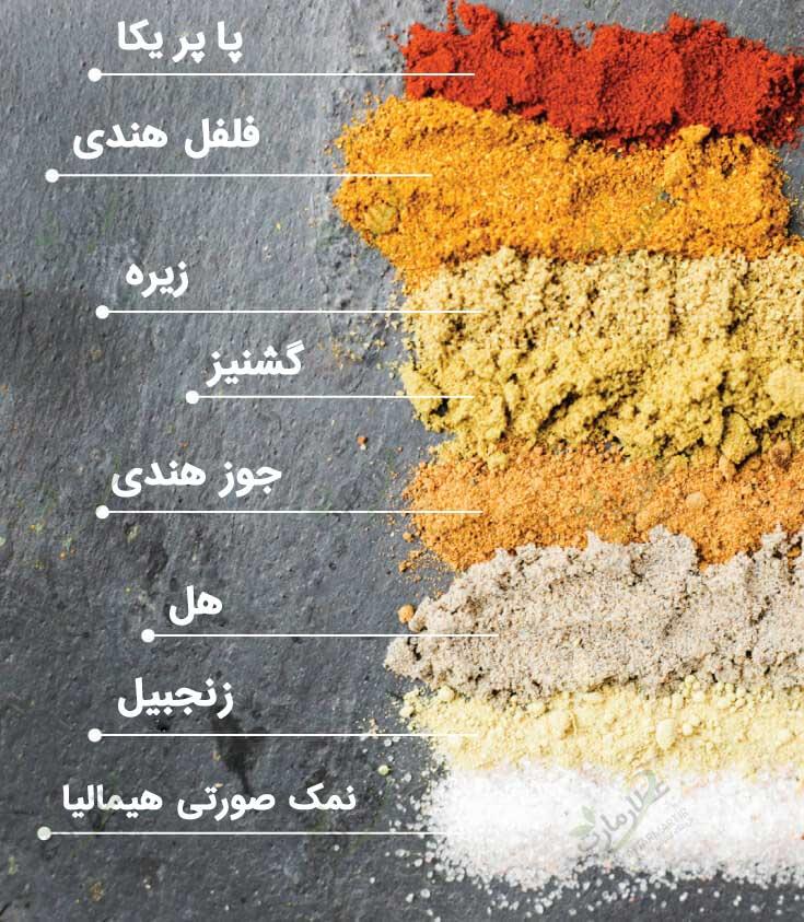ترکیبات ادویه گرام ماسالا